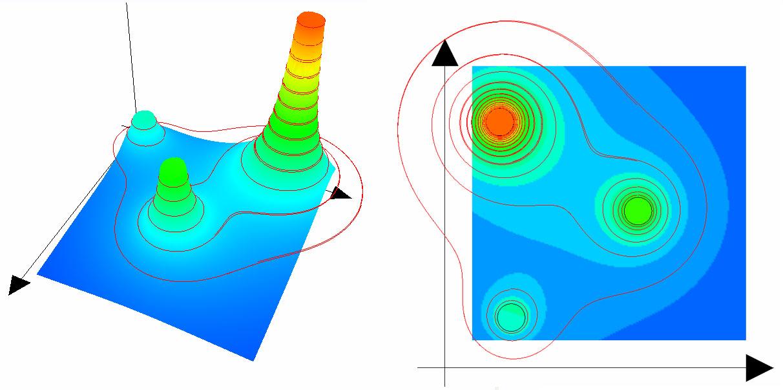 Sie betrachten die Bilder von dem Artikel: Speedion 2010 - Ein Simulationsprogramm für Forschung und Lehre